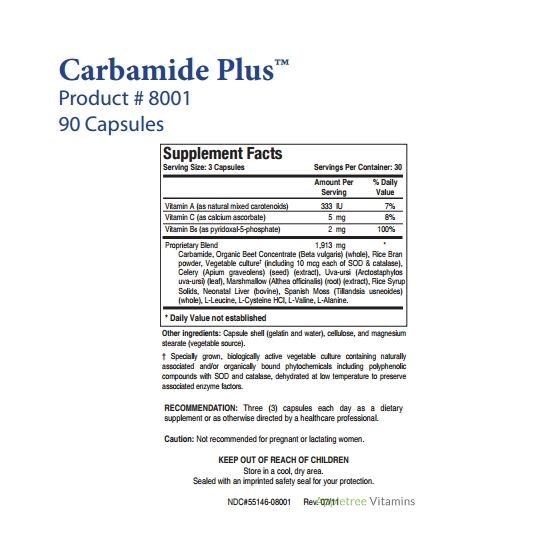 Carbamide Plus™_2
